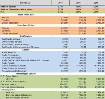 tabela-de-reajustes-431-1-09111110.jpeg