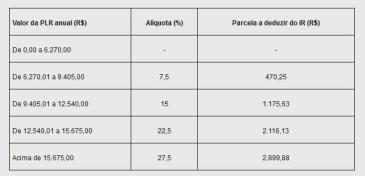 tabela-plr-8716190.jpg